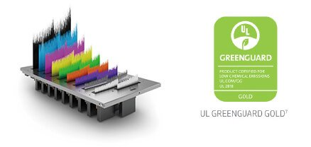 UL greenguard gold